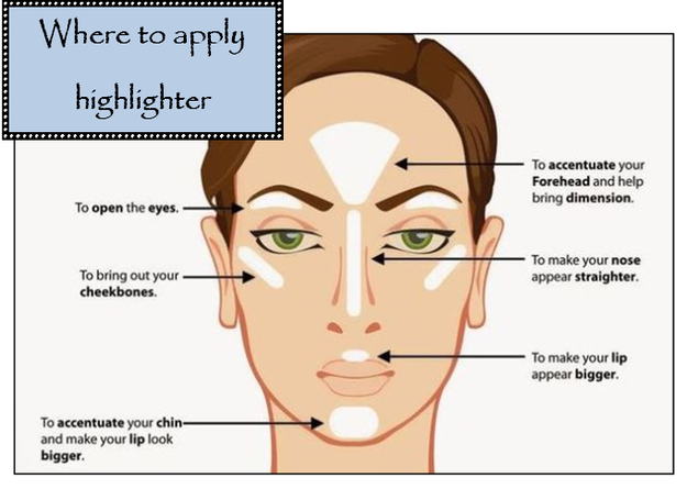 how to highlight and contour map where to apply highlighter and bronzing powder mattify cosmetics oil absorbent makeup for oily skin natural products