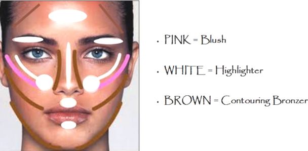 how to apply bronzing powder highlight and contouring map for where to apply bronzer get a natural makeup look with mattify cosmetics long lasting bronzer and strobing highlighter